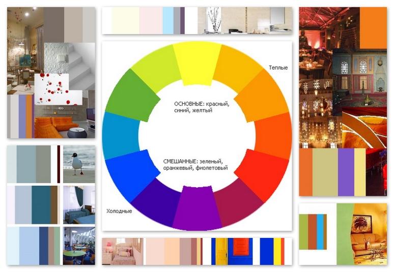 Цвет в оформлении дизайна