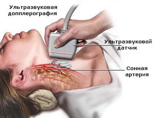 uzi_shitovidki