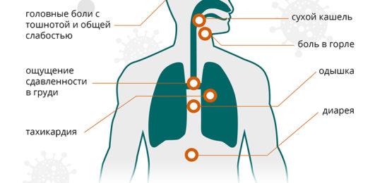 Главврач РайЦГиЭ ответил на вопросы наших читателей о коронавирусной инфекции