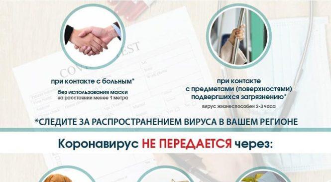 На территории Брестской области 28 положительных тестов на COVID-19