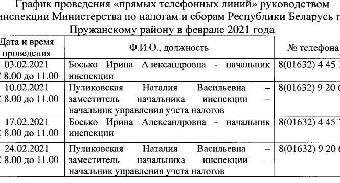 График проведения «прямых телефонных линий» руководством инспекции Министерства по налогам и сборам РБ по Пружанскому району